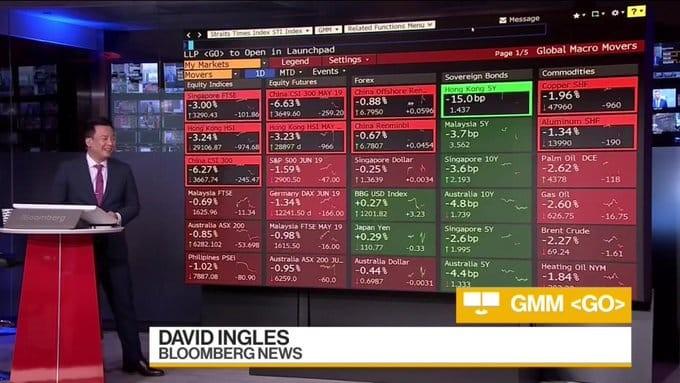 شاهد: تغريدة ترامب تضرب الأسواق الآسيوية